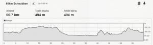 profiel 60km
